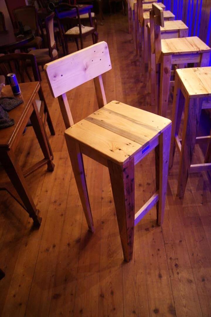 Gorgeous Wood Pallet Bar Projects 101 Pallet Ideas