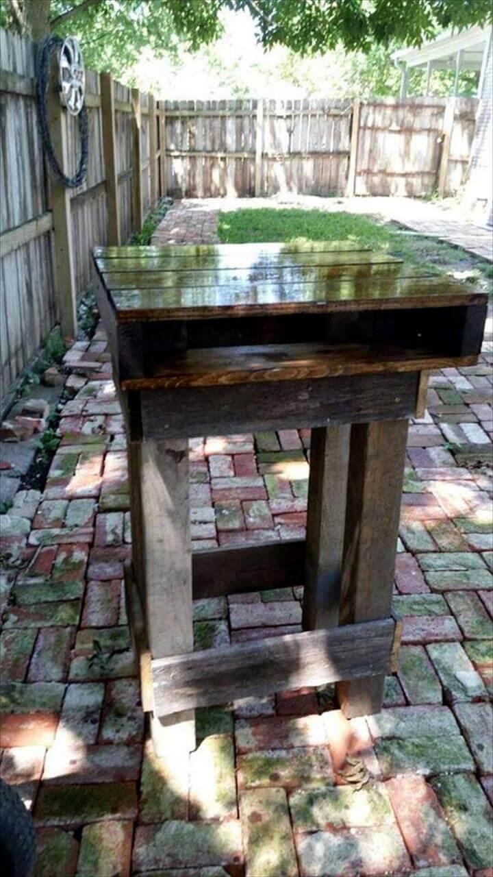 Diy pallet outdoor bar table set 101 pallet ideas for Outdoor bar top ideas